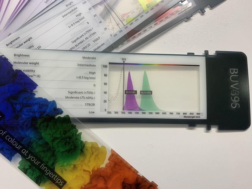 BD_FLUROROCARD flowcytometry